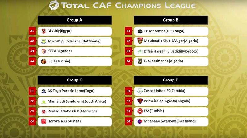 Ligue des clubs champions: Tirage au sort des poules